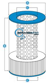 Cheapest pool filter replacement cartridge elements